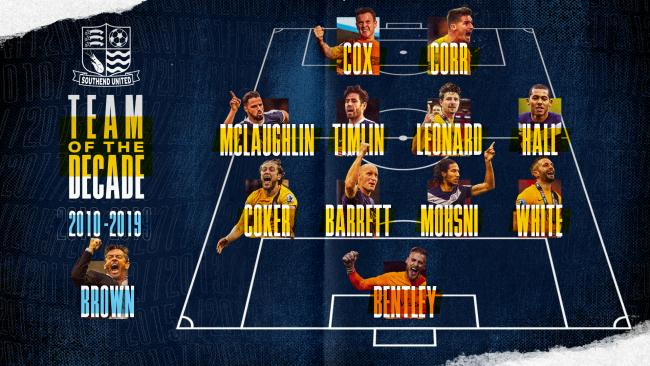 Team - Southend United's team of the decade