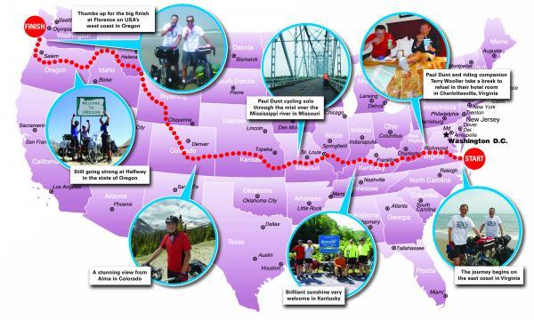 Paul and Terry's epic adventure across America