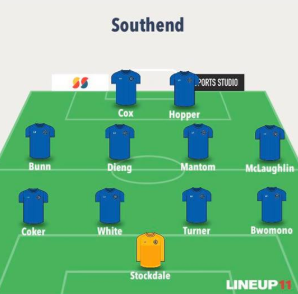 Starting line-up - how Blues will line up against Peterborough United